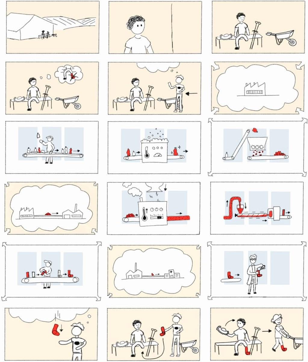 Finales Storyboard Project Circleg