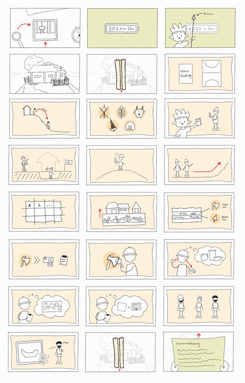 Storyboard zum Erklärvideo über die Höhensiedlung