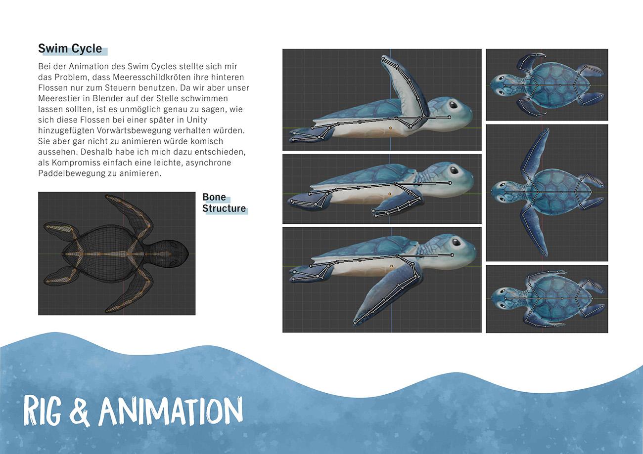 Dokumentation, Seite 8: Rig & Animation